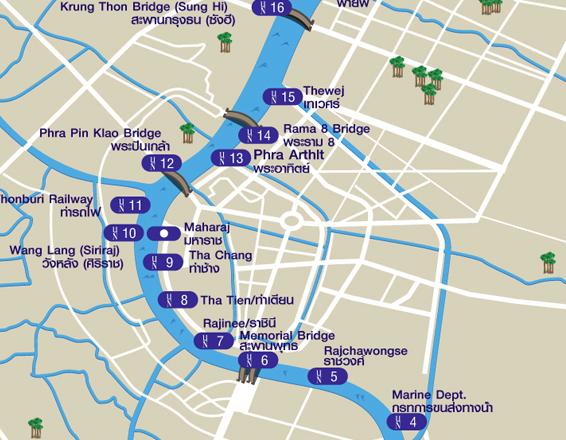 Chao Phraya Tour