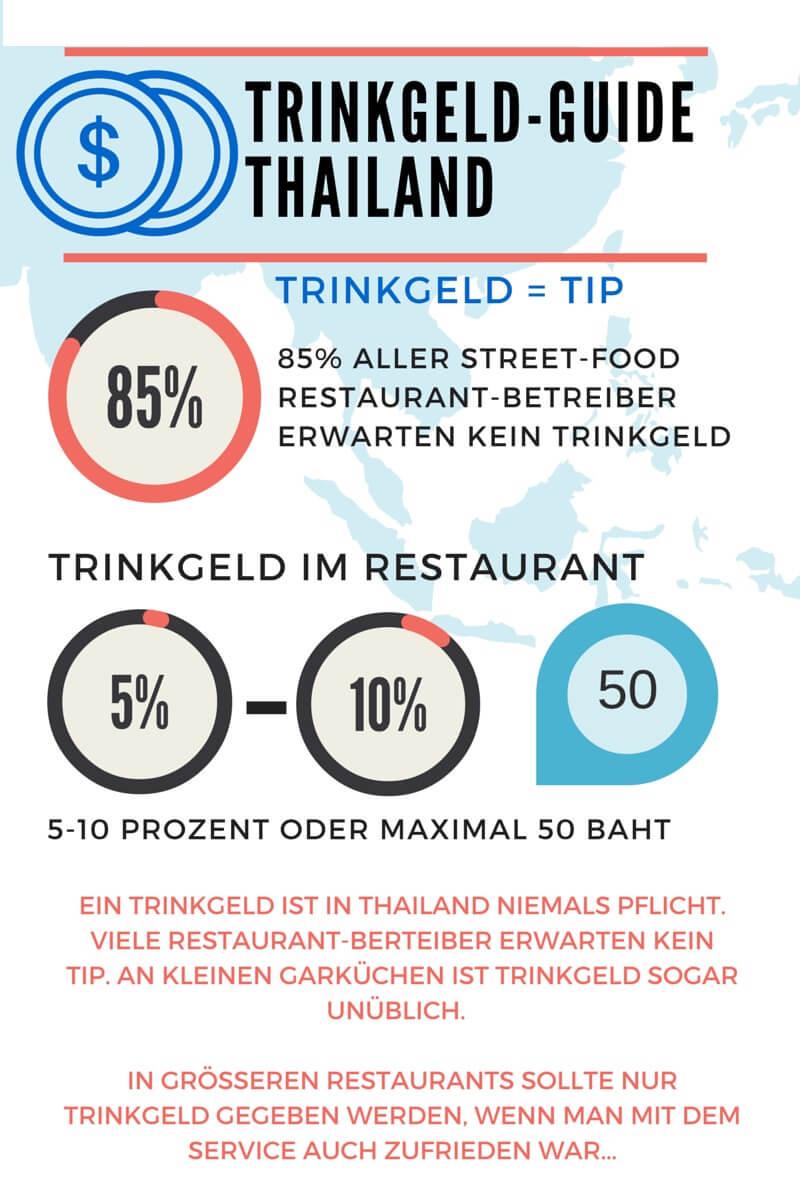 Trinkgeld-in-Thailand-Infografik